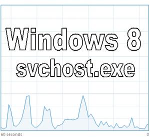 Устранение неполадок svchost.exe с использованием 99% ЦП в Windows 8