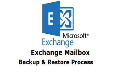 Процесс резервного копирования и восстановления почтового ящика Exchange: полное руководство