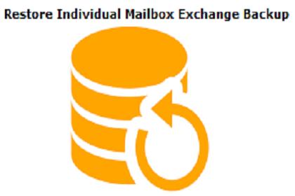 Восстановление отдельного почтового ящика из резервной копии Exchange 2010 – пошаговое руководство