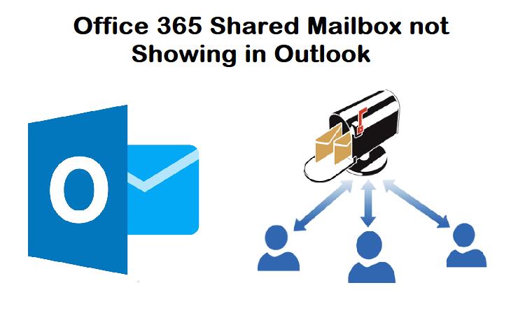 Решенный общий почтовый ящик Office 365 не отображается в ошибке Outlook