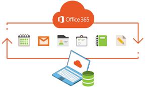 Советы и рекомендации по безопасному резервному копированию данных Office 365 на Mac