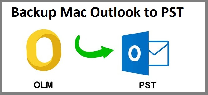 Поймите, почему важно иметь Mac Outlook Email Backup?