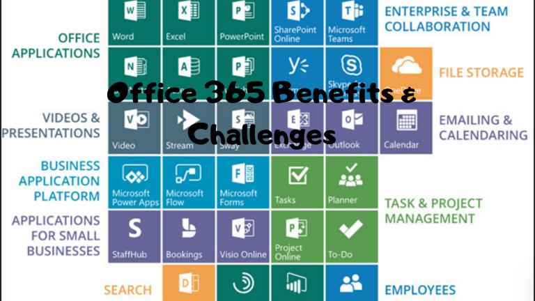 Руководство по преимуществам и проблемам Office 365