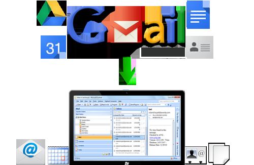 Лучшие решения 2 для сохранения писем Gmail на жесткий диск с помощью Google Архиватора