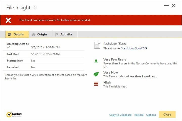Предупреждение: Fake Adobe Flash Update устанавливает вредоносное ПО на ваш компьютер с Windows