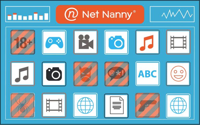 Как выбрать подходящее программное обеспечение для защиты социальных сетей
