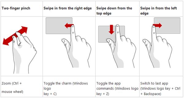 Как отключить скольжение мыши в Windows 8, 8.1