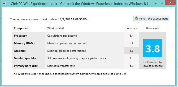 Индекс производительности Windows возвращается в Windows 8.1, 10 с помощью этого инструмента